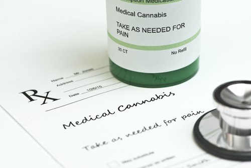 Medical Cannabis became legal in 1996