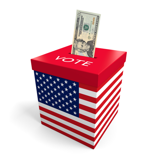 The bulk of campaign money comes from PACs