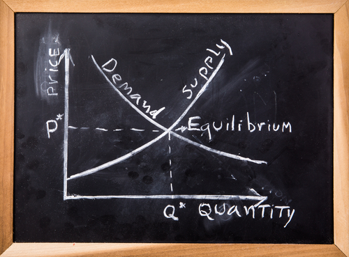 A chalk board explaining supply and demand