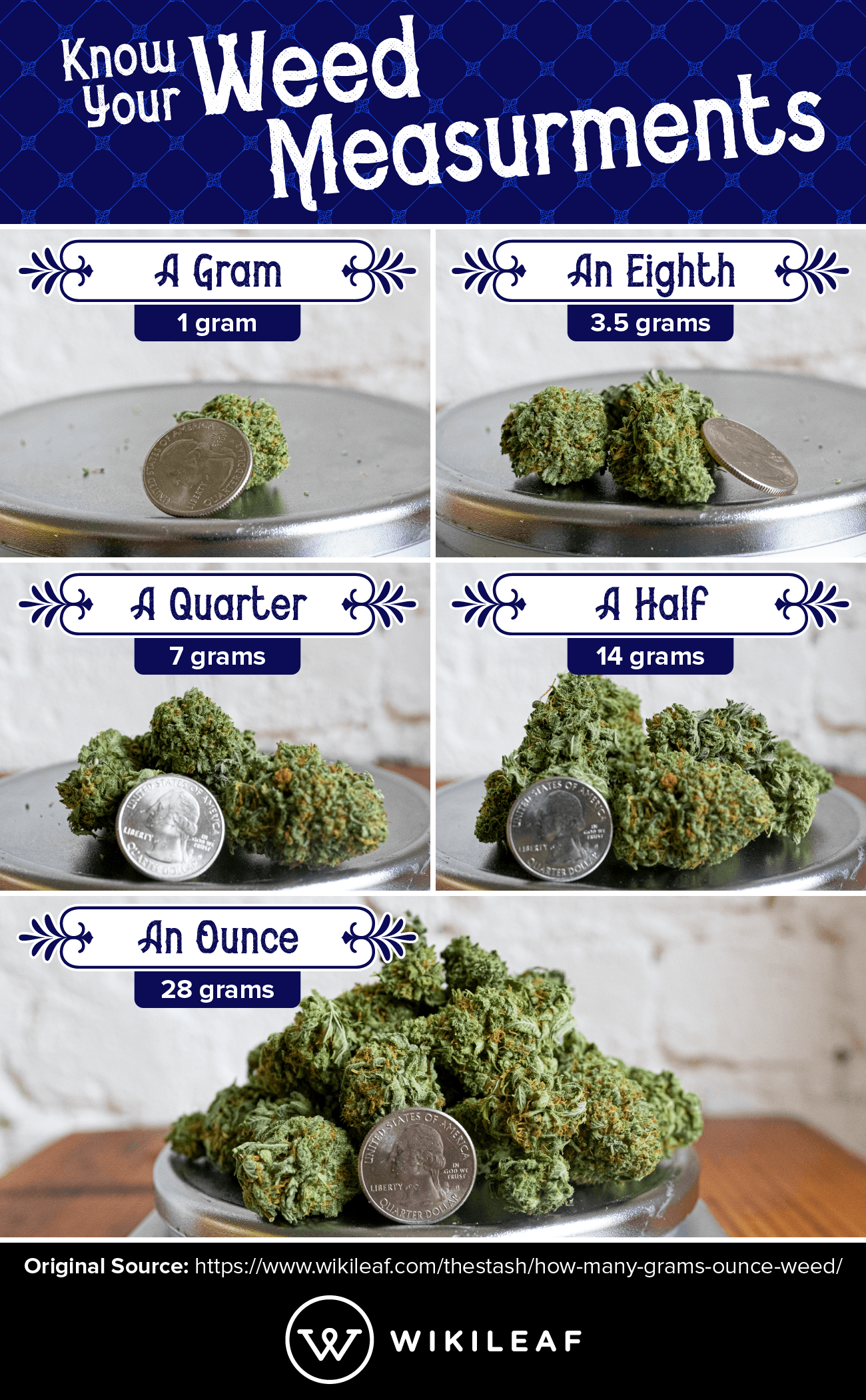 weed measurements displayed in table form