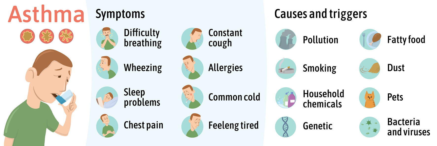 asthma symptoms graphic